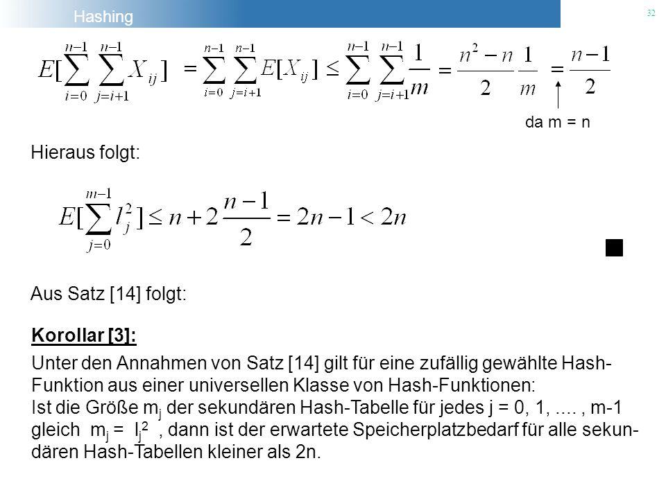 Unter den Annahmen von Satz [14] gilt für eine zufällig gewählte Hash-